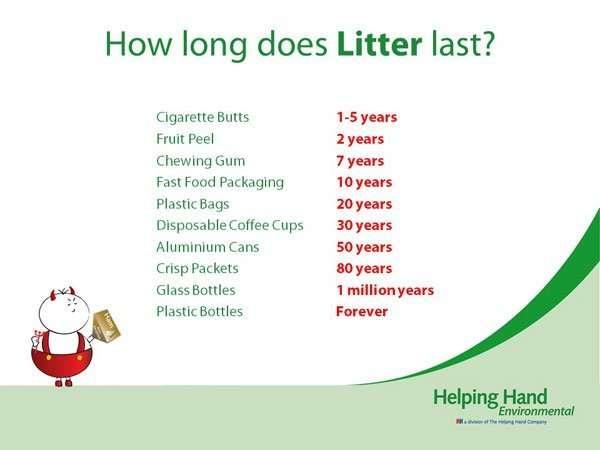 How-Long-Litter-Lasts